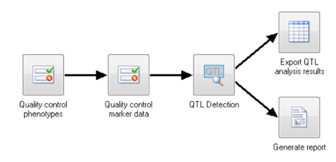data analysis presentation Methods of data analysis in research there are various methods that have been adopted by an organization to analyze the accuracy of the data collected and through the diagram it will be easy to understand and analyze the data data presentation.